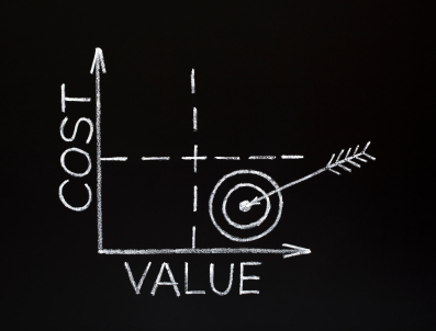 ROI: Cost vs. Value