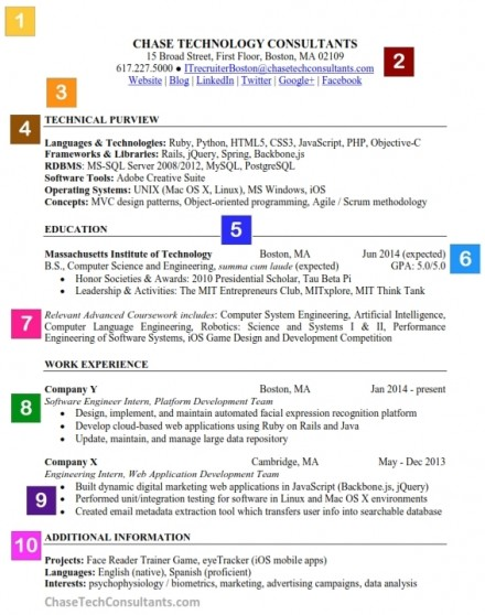 Chase Technology Consultants Sample Technical Resume For Junior - Computer-science-resume-mit